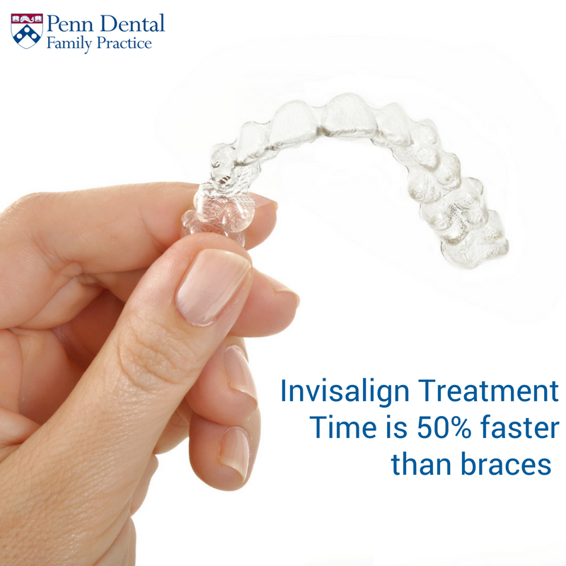 Invisalign alternative