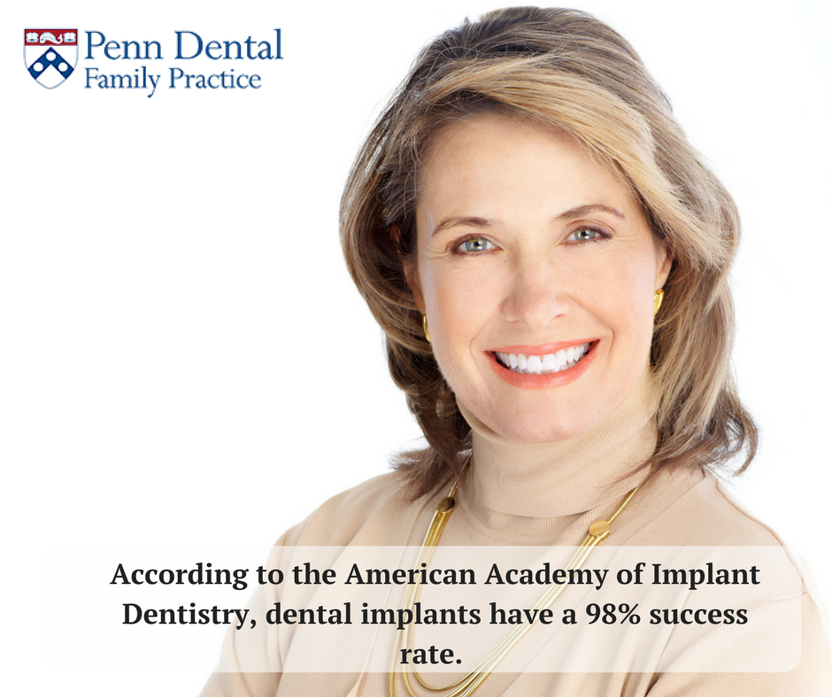 PDFP Quote Blog 3 Tooth Implant Specialists